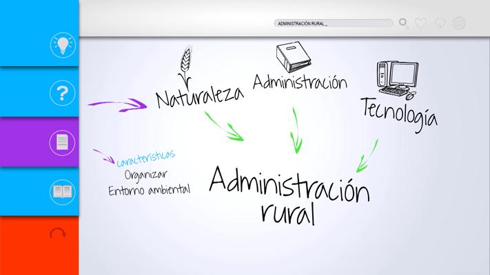 Administración Rural